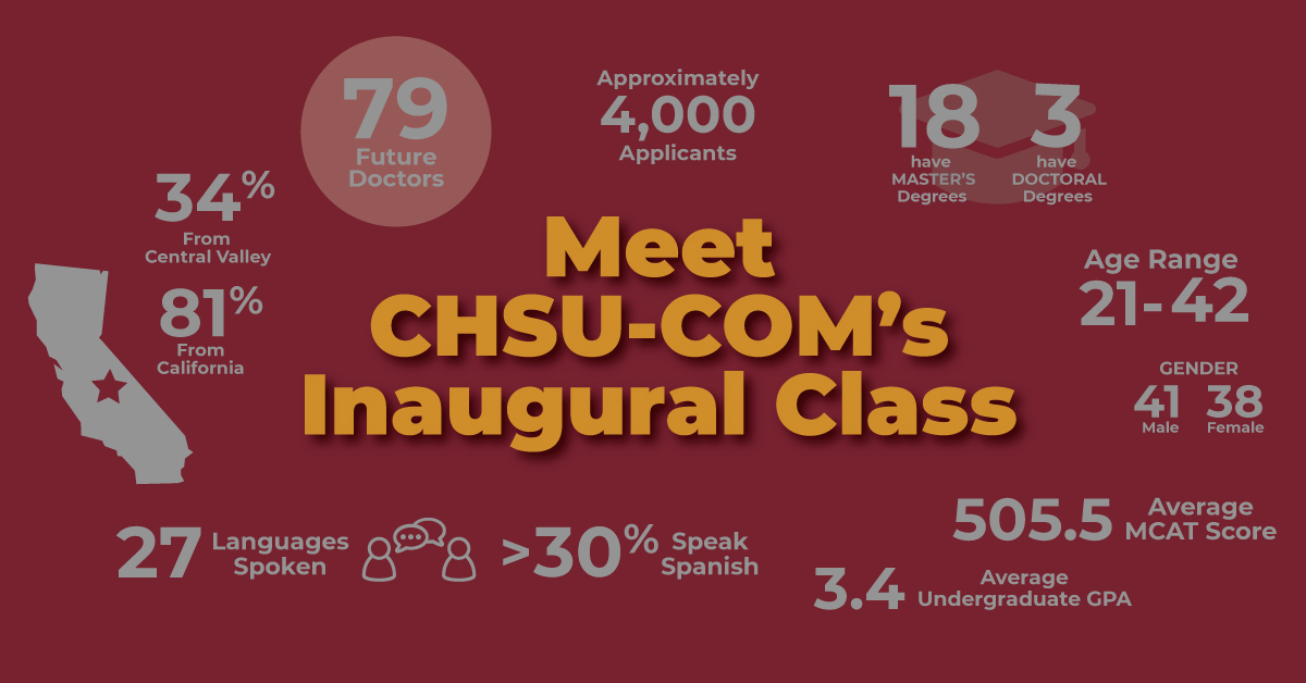 Meet the COM Inaugural Class